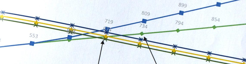 Delta Kwadrant
